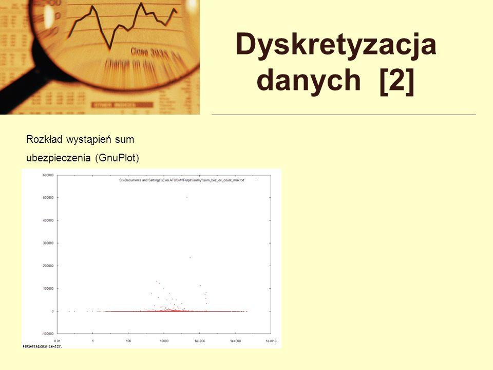 Dyskretyzacja danych [2]